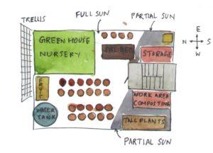 terrace_garden_design